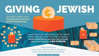 Giving Jewish How Big Funders Have Transformed American Jewish Philanthropy