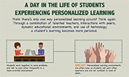 A Day in the Life of Students Experiencing Personalized Learning