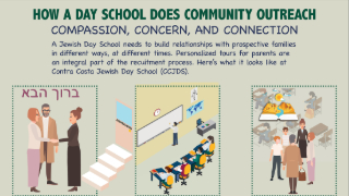 How a Day School Does Community Outreach