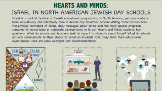 Hearts & Minds – Israel in North American Jewish Day Schools