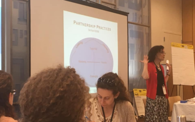 Pedagogy of Partnership at Hadar's Day School Educators Institute